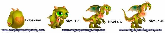 imagen del crecimiento del dragon corazon