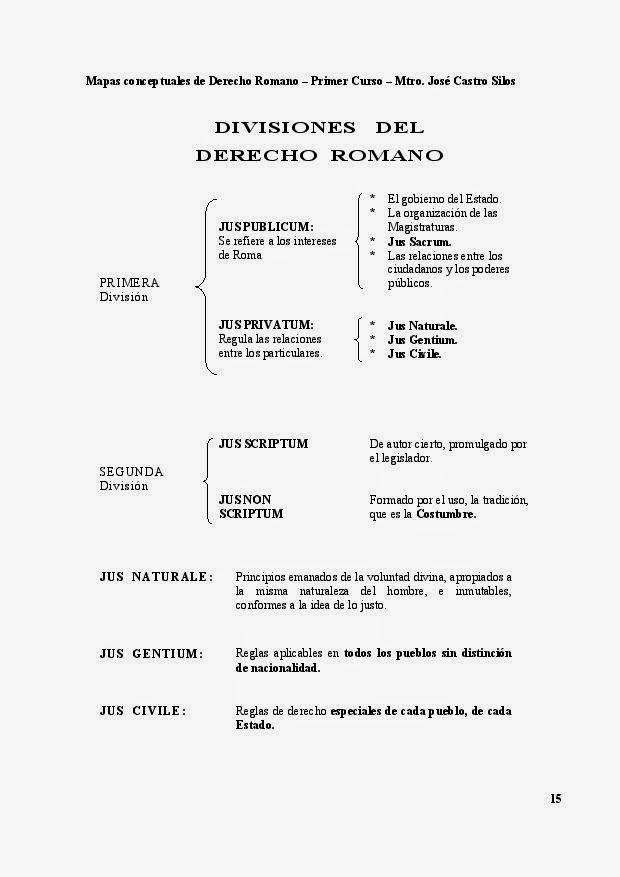 Qu es el Derecho romano
