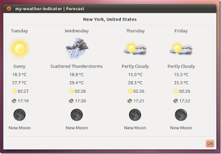 My Weather Indicator en Ubuntu 11.10 Oneiric Ocelot