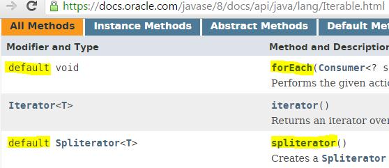 Interface Default method in Java 8