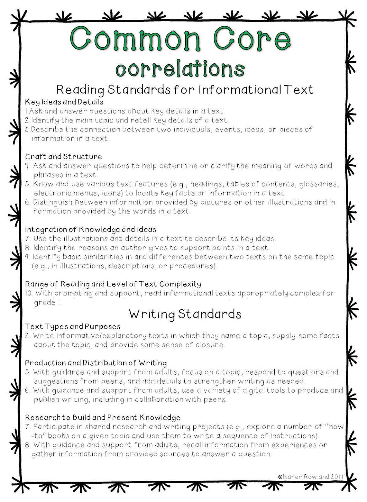 Research Summary Paper Format Custom Writing Help Worth Customer Service Telephone Etiquette This Image Shows