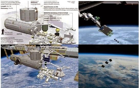 Rencana Pembuatan Stasiun Luar Angkasa Indonesia