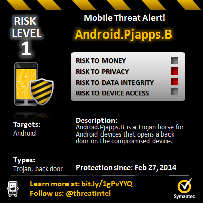 Android.Pjapps.B, Android malware, Android virus, Android infected, Android virus attack, Dendroid attack on India, Android malware attack, antivirus for Android, Free antivirus for Android, Symantec Android antivirus