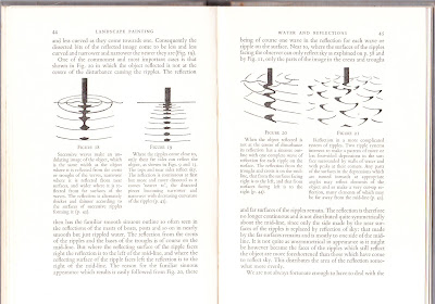 'How to' illustration in old book - drawing ripples