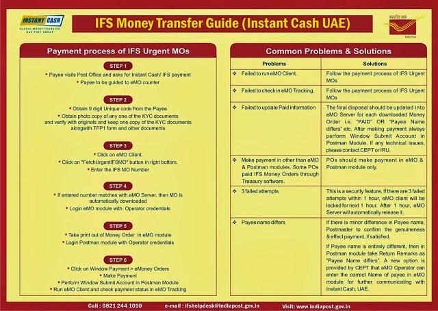Ria Money Transfer Manual Guide