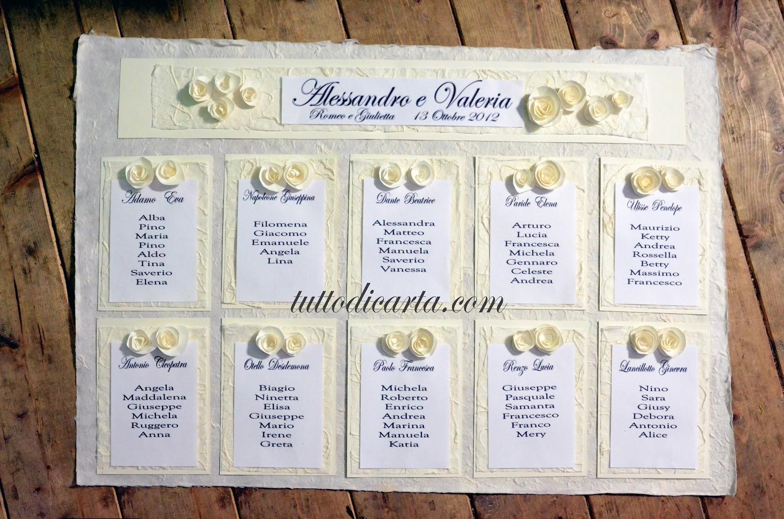 Molto Vendita album fotografici: Tableau Matrimonio Valeria e Alessandro HG38