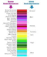 Renkler, Türkçe Renk İsimleri, Kartelası, Skalası, Kataloğu