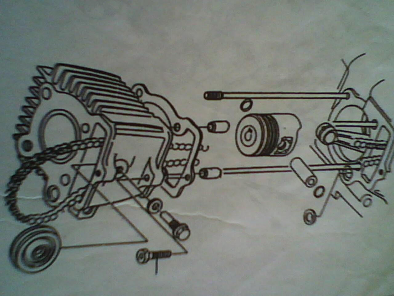 Pembagian wilayah pada mesin motor