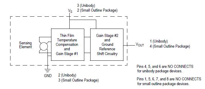diagram blok sensor tekanan MPX4100