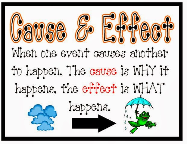 example cause and effect paragraph