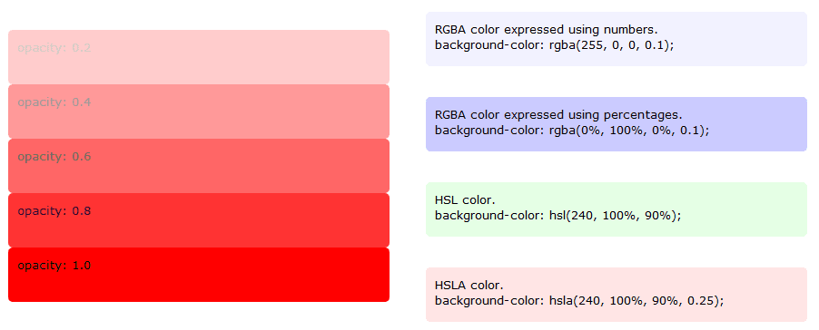 opacity and colors in CSS3