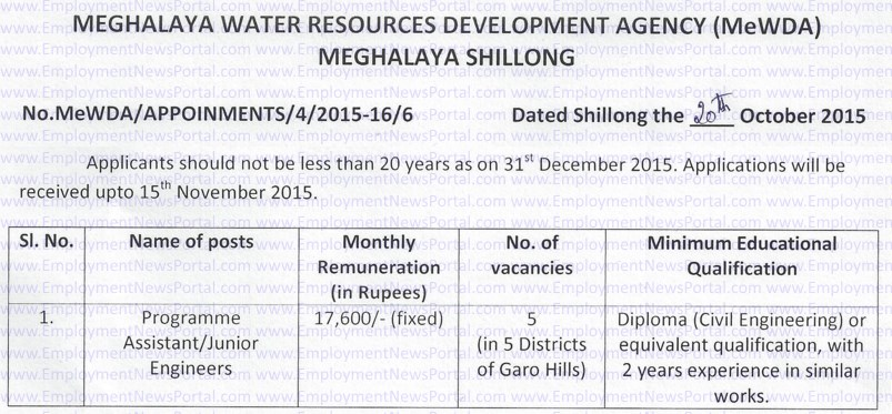 MEWDA Recruitment 2015, megwaterresources.gov.in, Meghalaya Water Resources Development Agency, employment news portal