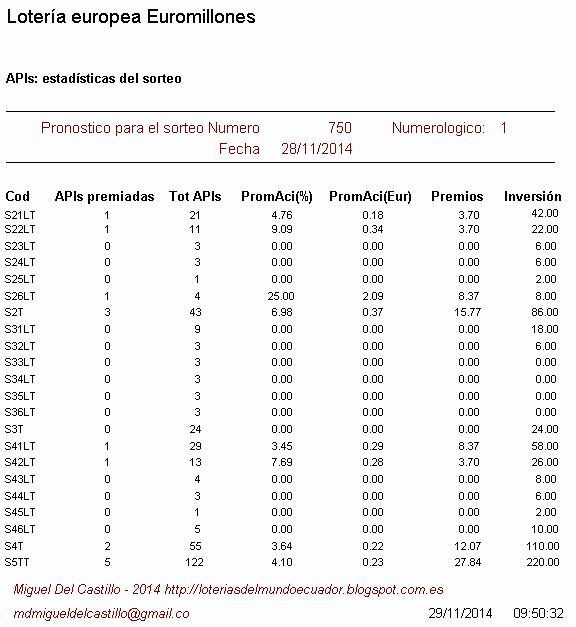 estadísticas del sorteo de la lotería europea euromillones en ecuador