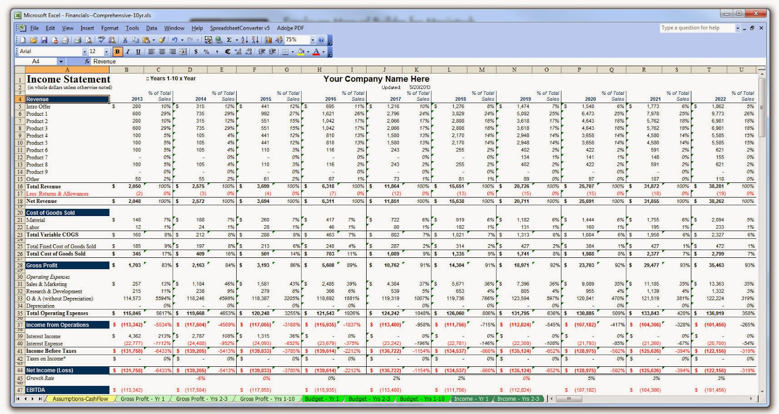 ... companies have financial models for forecasting developed in Excel