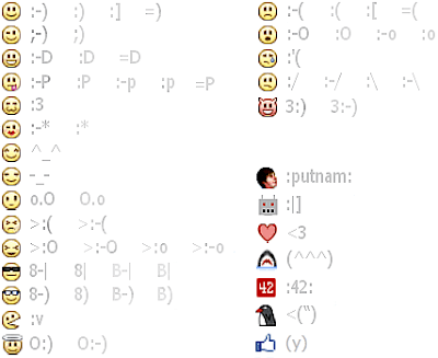 tech chat rooms emoticons