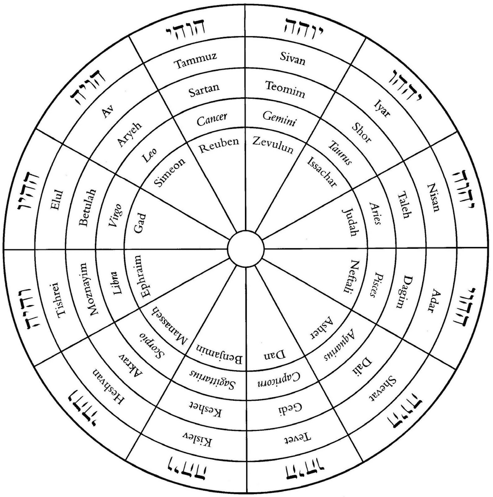 an introduction to the analysis of kabbalah It was in kabbalah - the esoteric and mystical tradition of judaism - that the  absolute ehyeh of exodus 3:14b came to assume particular importance in jewish .