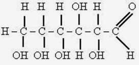 Строение молекулы глюкозы изомерия