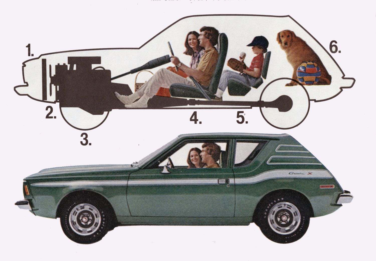 1972-1976 AMC Gremlin 304 V8: mini muscle car | phscollectorcarworld