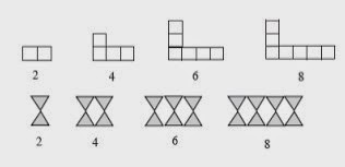 Pola Bilangan Matematika Ganjil dan Genap