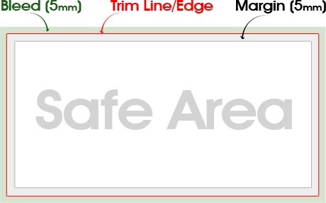 7 signs of an amateur designer Bleed-margin-and-trim-line