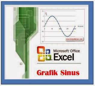 Komunitas software cara membuat grafik sinus di excel dengan menggunakan microsoft excel kita dapat dengan mudah membuat grafik sinusoidal grafik cosinus grafik tangen dan grafik grafik dari fungsi ccuart Choice Image