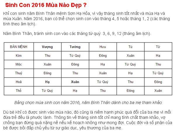Sinh Con Nam 2016