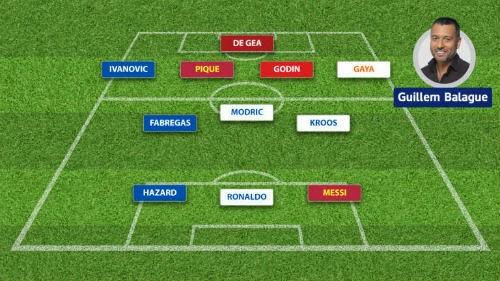 Siêu đội hình Liga + NHA