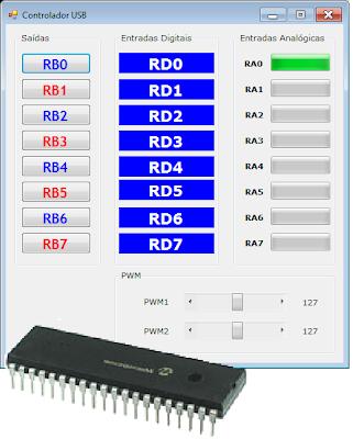 Controlando PIC18F4550 via USB