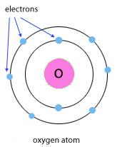 Scientific explorer atoms part 2 atoms and light atoms part 2 atoms and light sciox Gallery