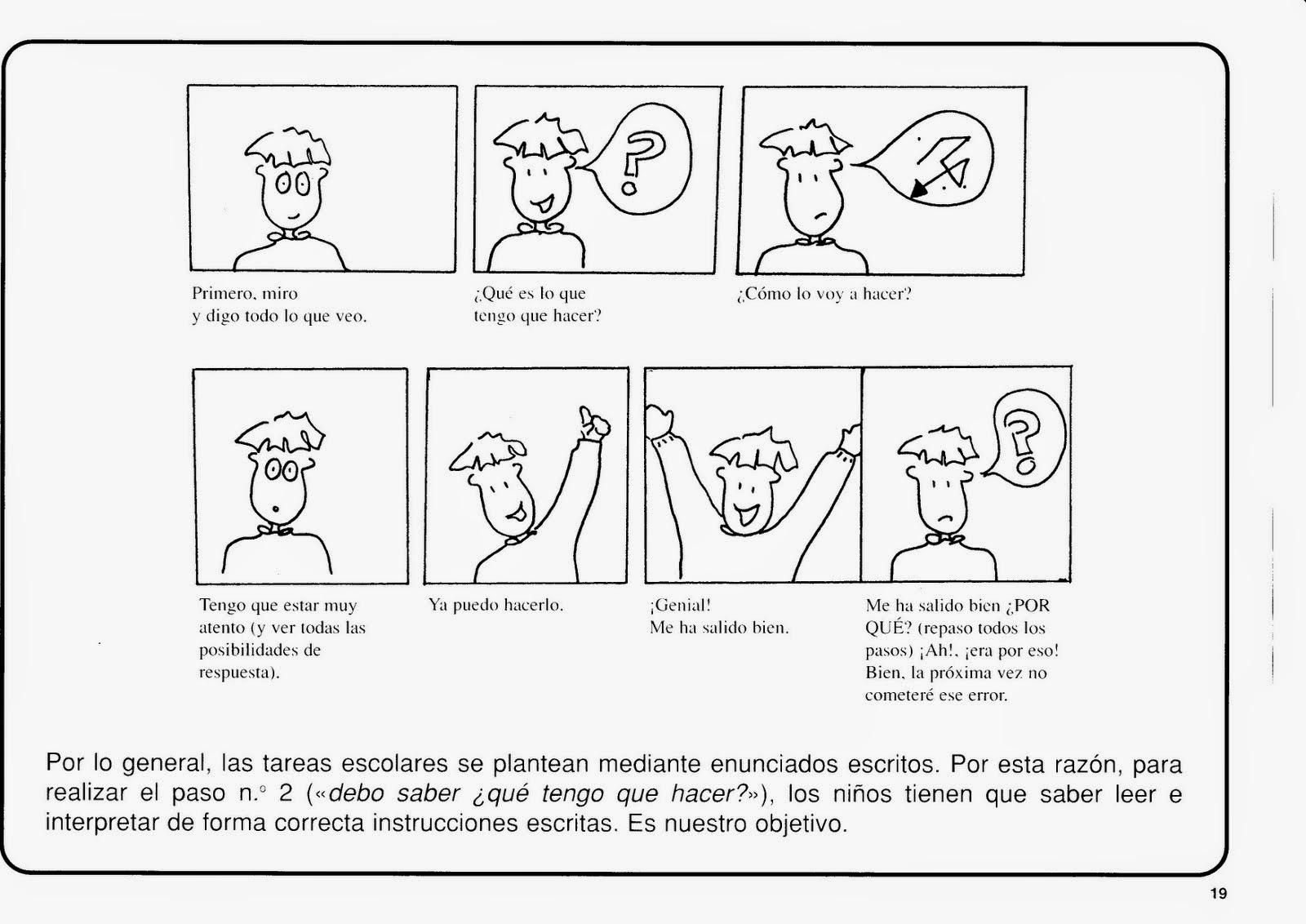 http://aarondelolmo.blogspot.com.es/2014/05/las-autoinstrucciones.html
