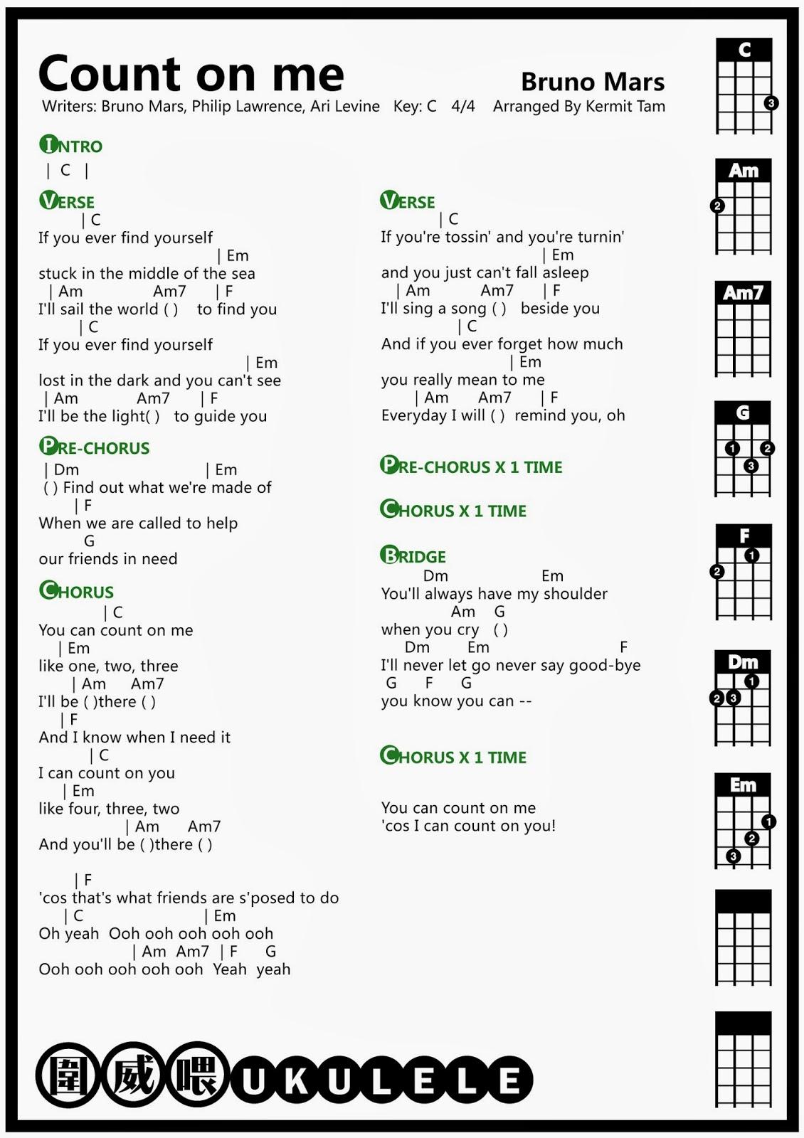 Guitar Chords eBook EasytoUse EasytoCarry One