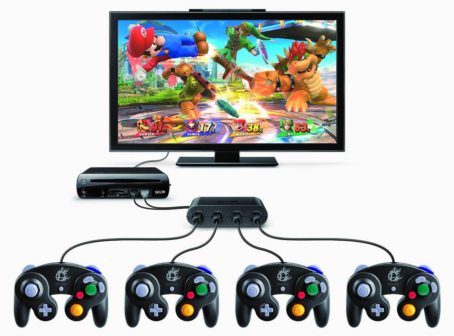 Image of four GameCube Controllers being used to play Super Smash Bros. for Wii U