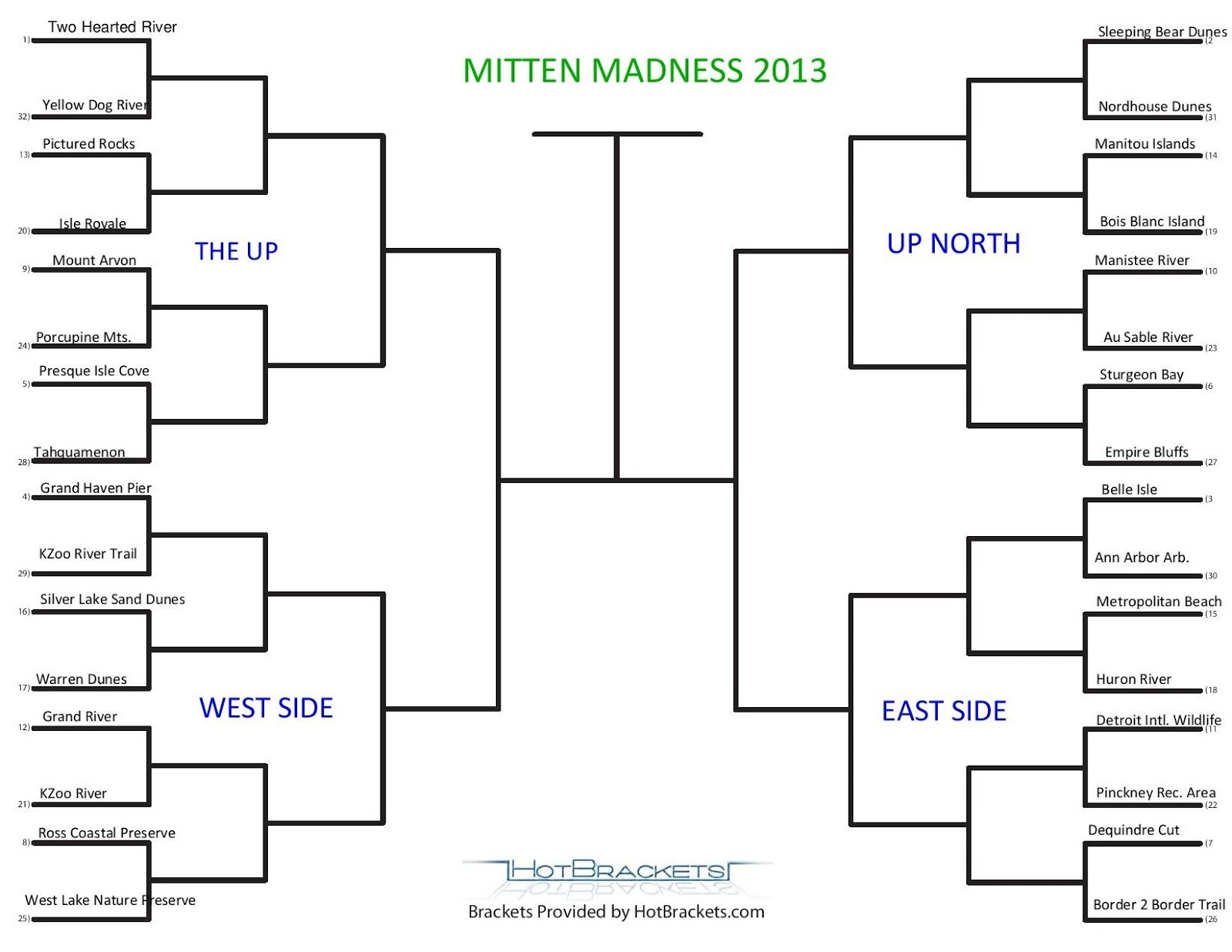 Displaying 20> Images For - March Madness 2014 Bracket Template...