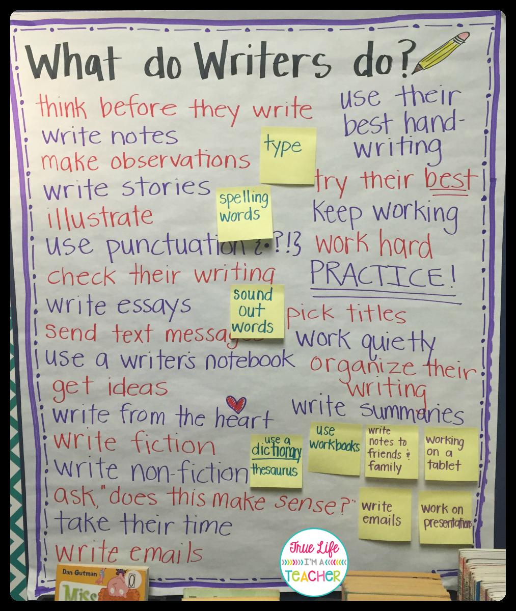 Iowa Writers' Workshop