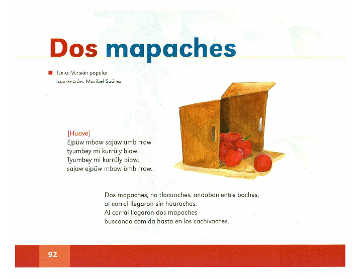 Dos mapaches español lecturas 2do bloque 5/2014-2015