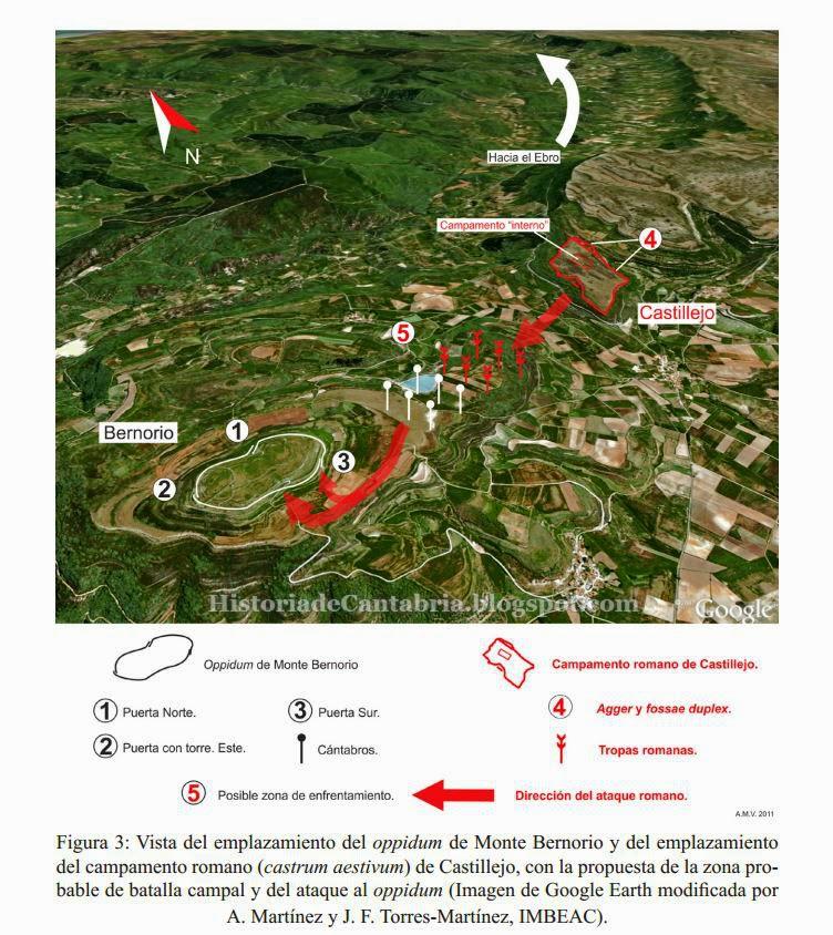 Escenario de la batalla de Monte Bernorio