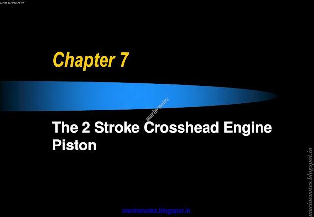 The 2 Stroke Crosshead Engine Piston | Marine Notes