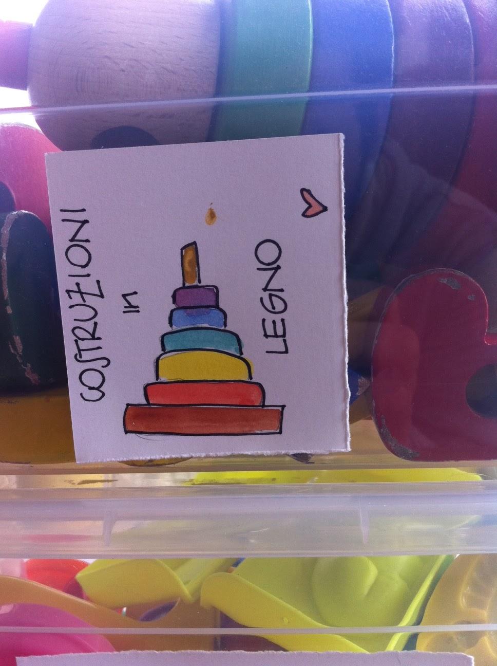 Sull 39 arte creative saturday etichette per le scatole dei - Scatole ikea trasparenti ...