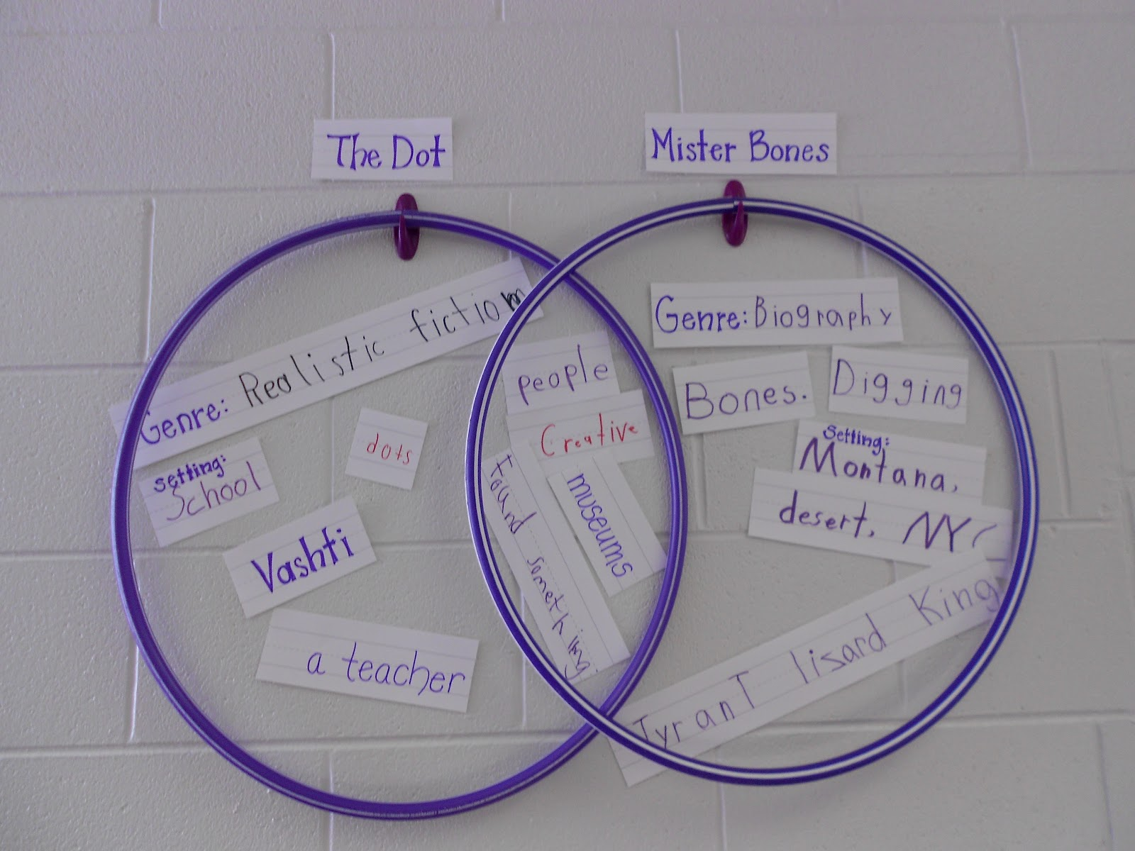 Prayers purple elephants hula hoop venn diagram hula hoop venn diagram ccuart Image collections