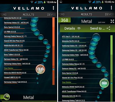 SKK Mobile Radiance Vellamo, HTML 1115, Metal 368