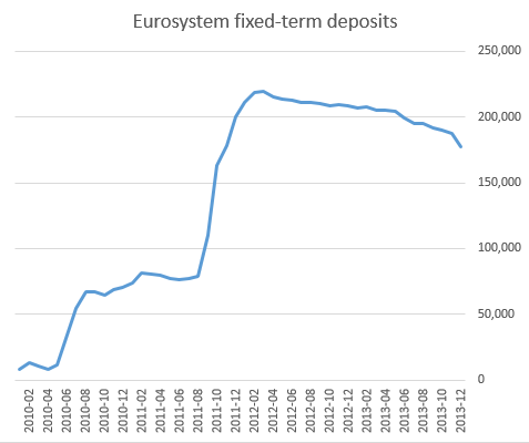 Fixed+term+deposits.PNG