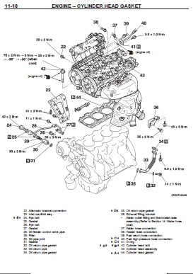 Mitsubishi Evo 8 Repair Manual