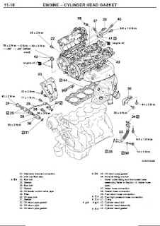 Mitsubishi Evo 8 Repair Manual | Online Manual Sharing