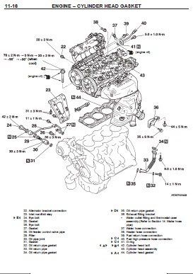 Mitsubishi Evo 8 Repair Manual on alfa romeo all models