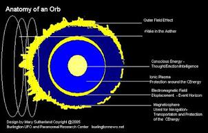 Orbs, een fenomeen. Maar zoek voor elk paranormaal fenomeen altijd eerst een natuurlijke oorzaak!
