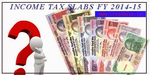 income tax 2014-15 in ap and telangana