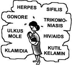 penyakit menular seksual