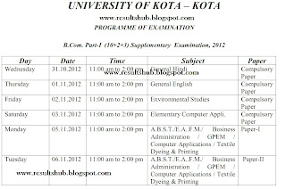B.Com. Part 1 Supplementary 2012 Timetable Kota University