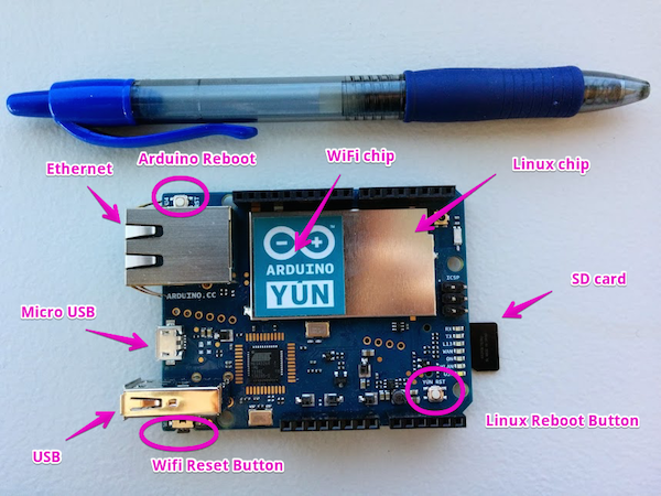 Arduino Yun - DEV-12053 - SparkFun Electronics