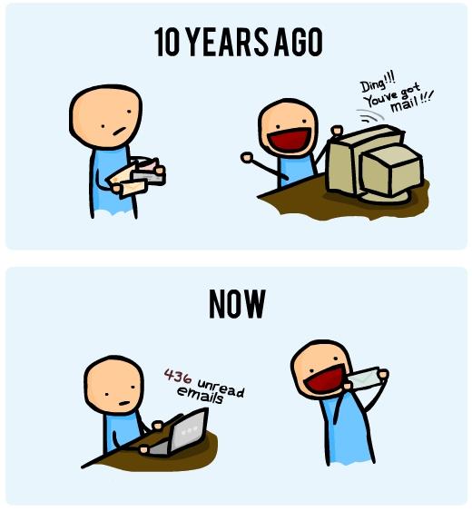 Cartas X email ontem e hoje